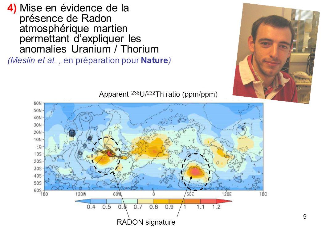 9 4) Mise en évidence de la présence de Radon atmosphérique martien permettant dexpliquer les anomalies Uranium / Thorium (Meslin et al., en préparati