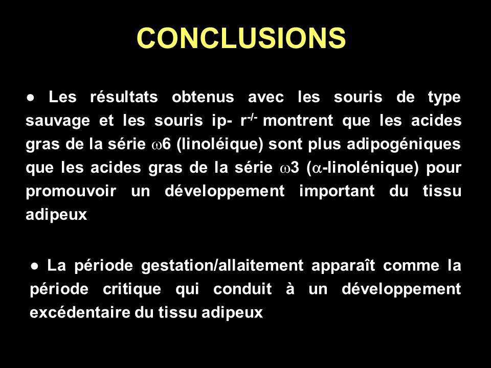 CONCLUSIONS Les résultats obtenus avec les souris de type sauvage et les souris ip- r -/- montrent que les acides gras de la série 6 (linoléique) sont