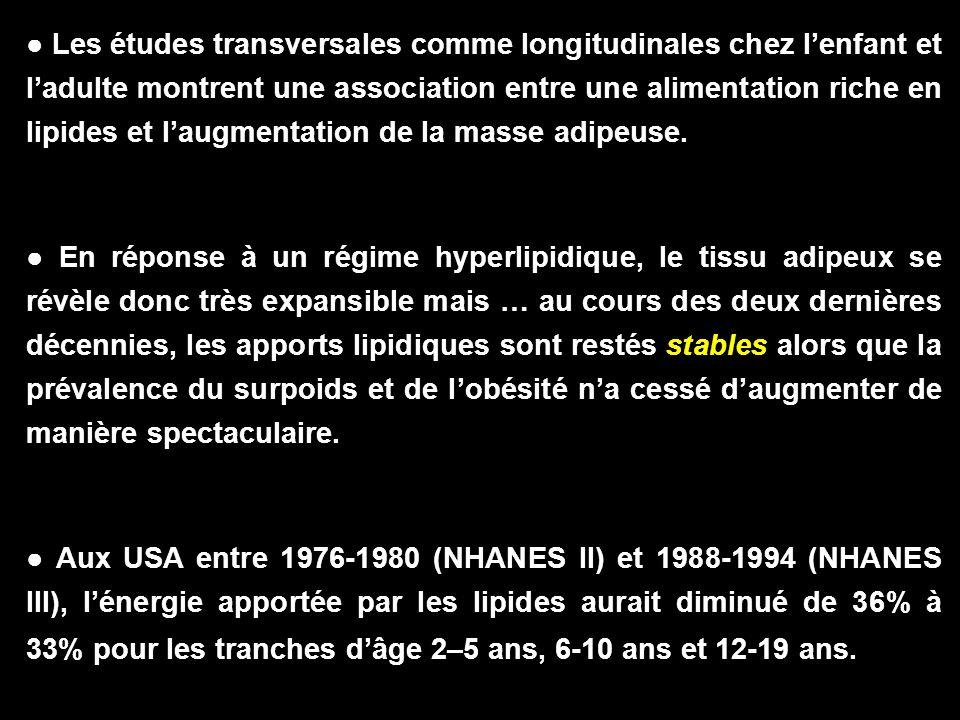 Les études transversales comme longitudinales chez lenfant et ladulte montrent une association entre une alimentation riche en lipides et laugmentatio