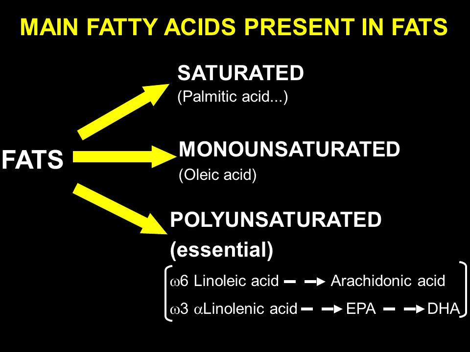 Docosapentaenoic acid (DPA)Docosahexaenoic acid (DHA) 18:2n Linoleic acid (LA) Arachidonic acid (ARA) 18:4n-3 -linolenic acid (LNA) Eicosapentaenoic acid (EPA) Elongase desaturase Elongase 22:5n-322:4n-6 18:3n-6 6 desaturase 20:4n-3 Elongase 5 desaturase Elongase Elongase, 6 desaturase and peroxisomal -oxidation Dihomo- - linolenic acid (DGLA) (n-3) series ( 3) 18:2n 1series PGs 3 series LTs 2 series PGs 4 series LTs 3 series PGs 5 series LTs (n-6) series ( 6) COOH CH 3 COOH CH 3 COOH CH 3 COOH CH 3 COOH CH 3 COOH CH 3 20:3n-6 18:2n-618:3n-3 20:5n-3 22:6n-3 22:5n-6 20:4n-6