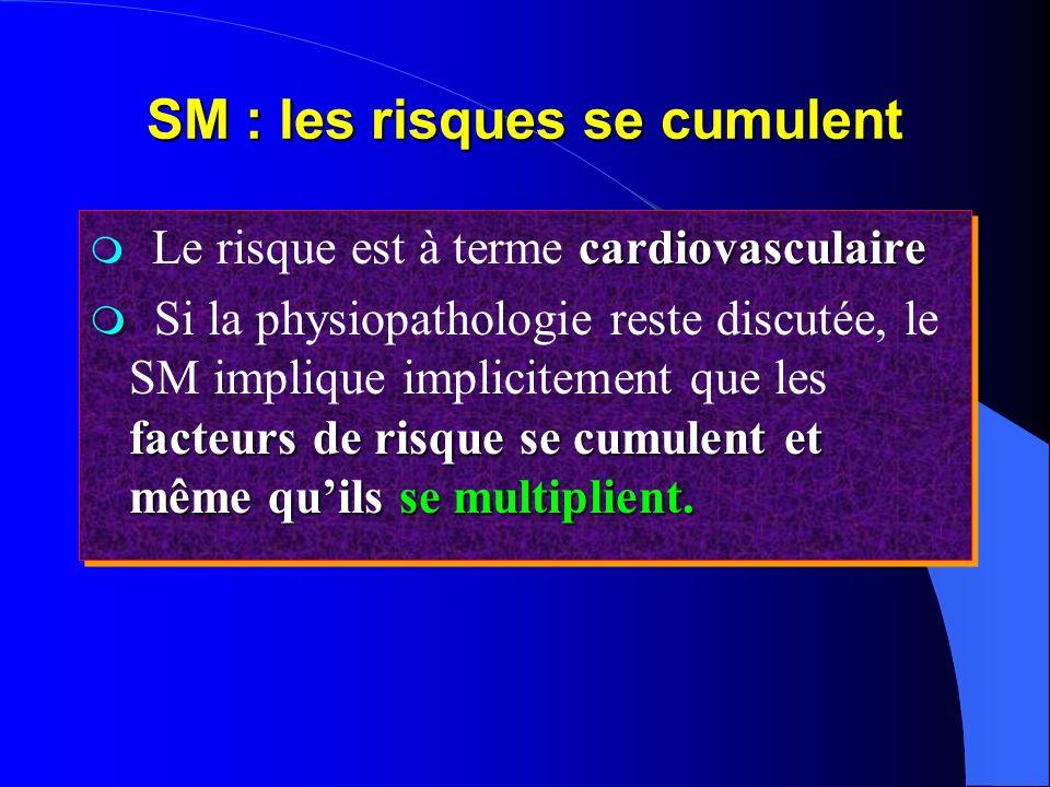 SM : les risques se cumulent cardiovasculaire Le risque est à terme cardiovasculaire facteurs de risque se cumulent et même quils se multiplient. Si l