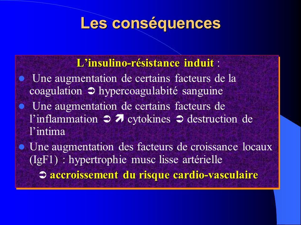 Les conséquences Linsulino-résistance induit Linsulino-résistance induit : Une augmentation de certains facteurs de la coagulation hypercoagulabité sa