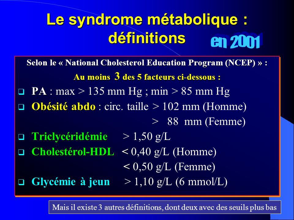 Le syndrome métabolique : définitions Selon le « National Cholesterol Education Program (NCEP) » : Au moins 3 des 5 facteurs ci-dessous : PA PA : max