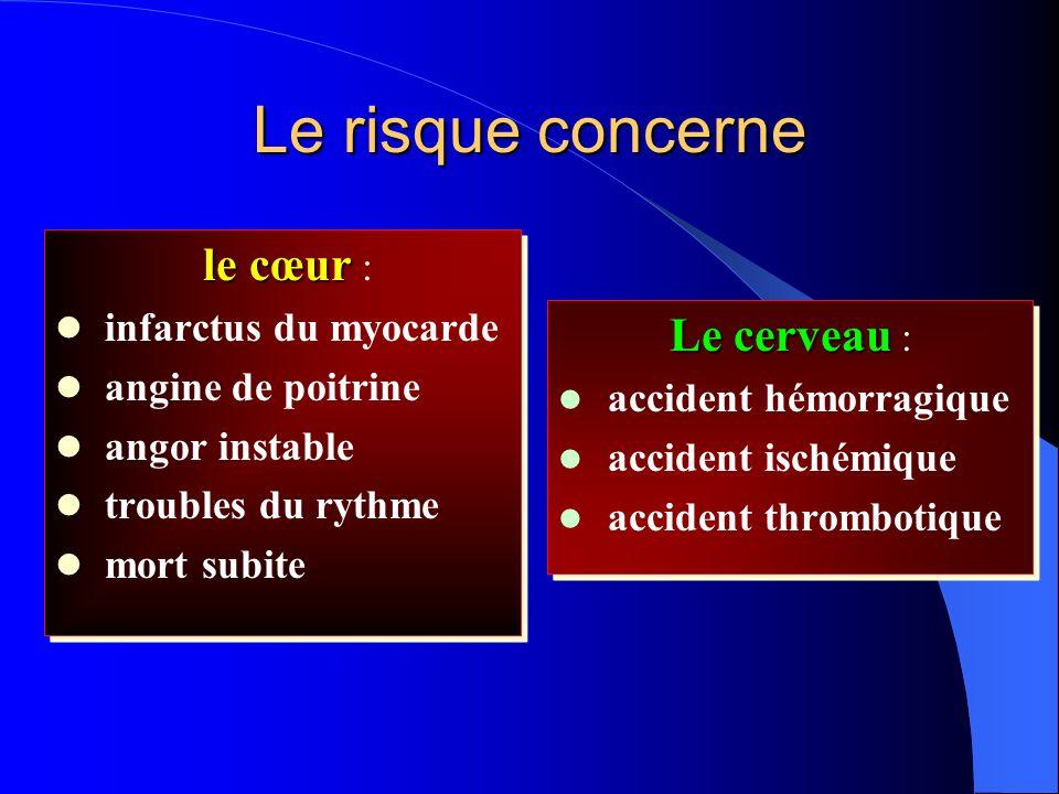 Le risque concerne le cœur le cœur : infarctus du myocarde angine de poitrine angor instable troubles du rythme mort subite le cœur le cœur : infarctu