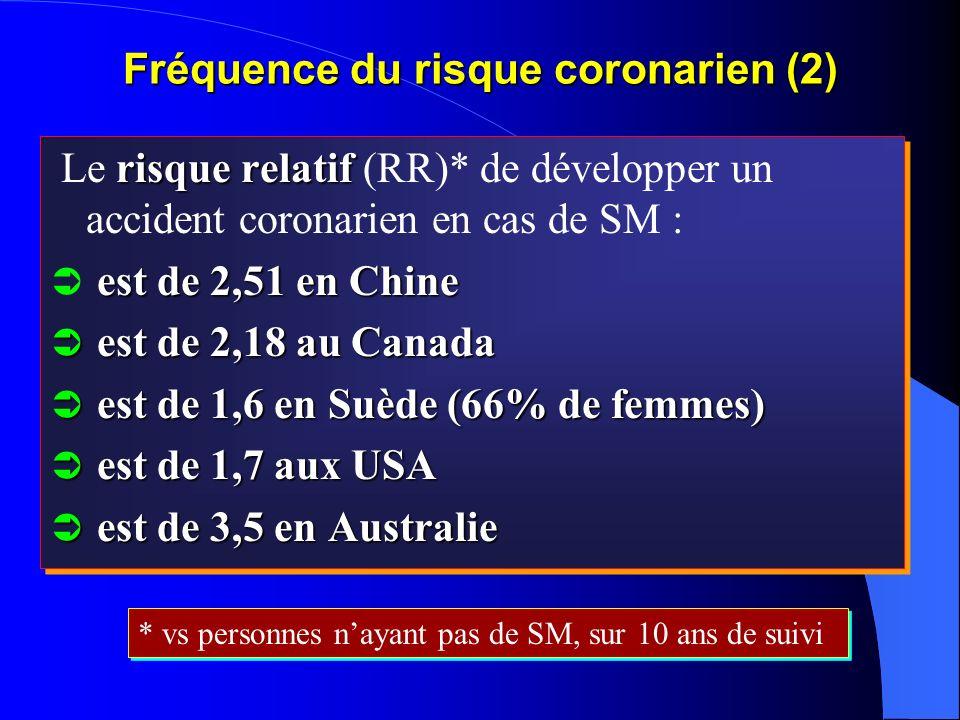 risque relatif Le risque relatif (RR)* de développer un accident coronarien en cas de SM : est de 2,51 en Chine est de 2,18 au Canada est de 2,18 au C