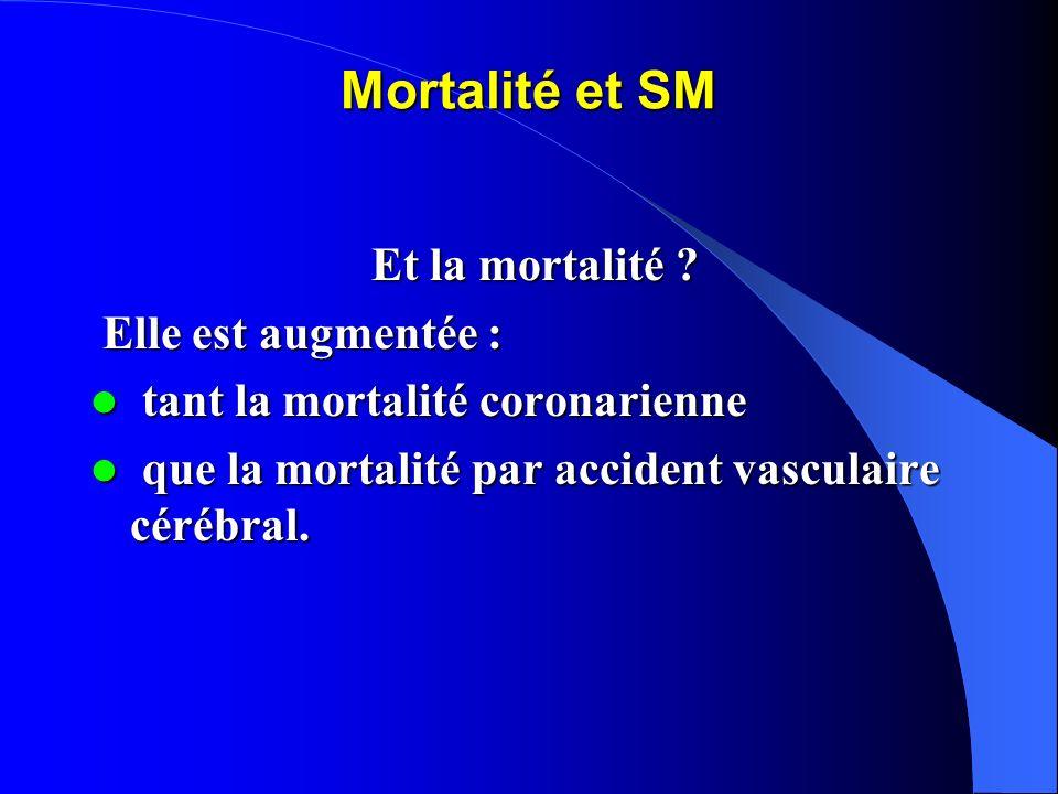 Mortalité et SM Et la mortalité ? Elle est augmentée : Elle est augmentée : tant la mortalité coronarienne tant la mortalité coronarienne que la morta