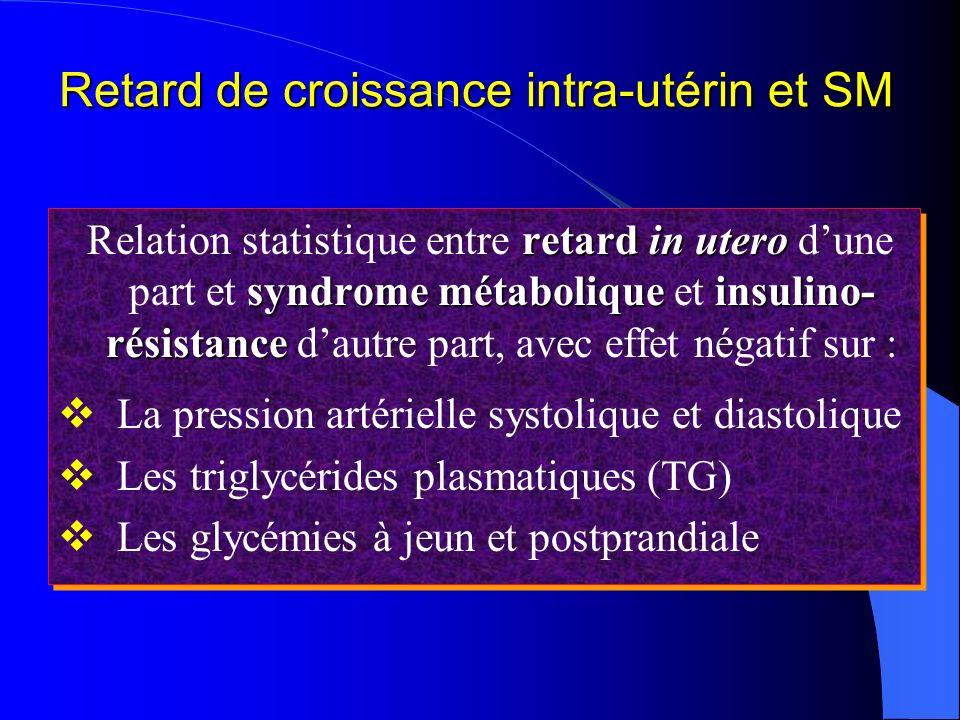 Retard de croissance intra-utérin et SM retard in utero syndrome métaboliqueinsulino- résistance Relation statistique entre retard in utero dune part