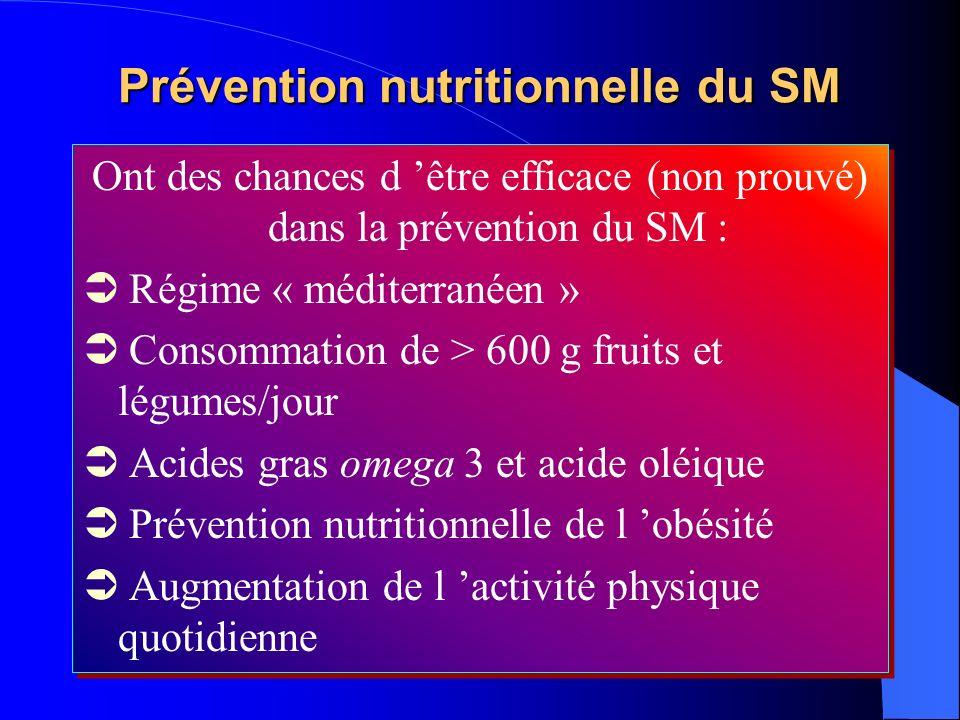 Prévention nutritionnelle du SM Ont des chances d être efficace (non prouvé) dans la prévention du SM : Régime « méditerranéen » Consommation de > 600