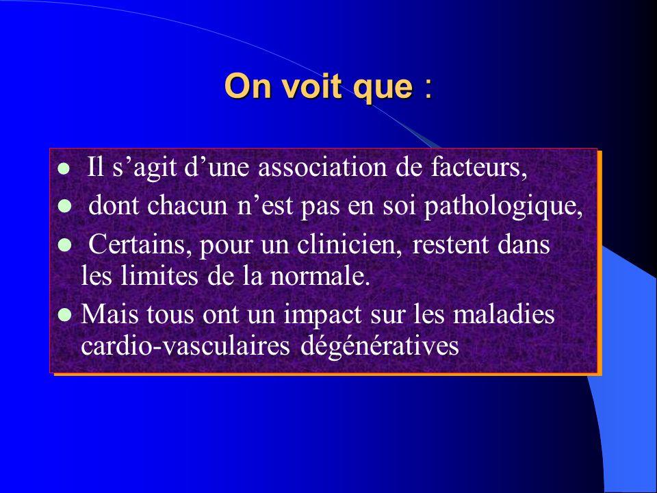 On voit que : Il sagit dune association de facteurs, dont chacun nest pas en soi pathologique, Certains, pour un clinicien, restent dans les limites d