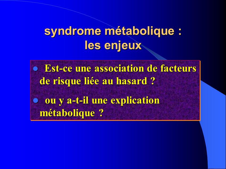 syndrome métabolique : les enjeux Est-ce une association de facteurs de risque liée au hasard ? Est-ce une association de facteurs de risque liée au h