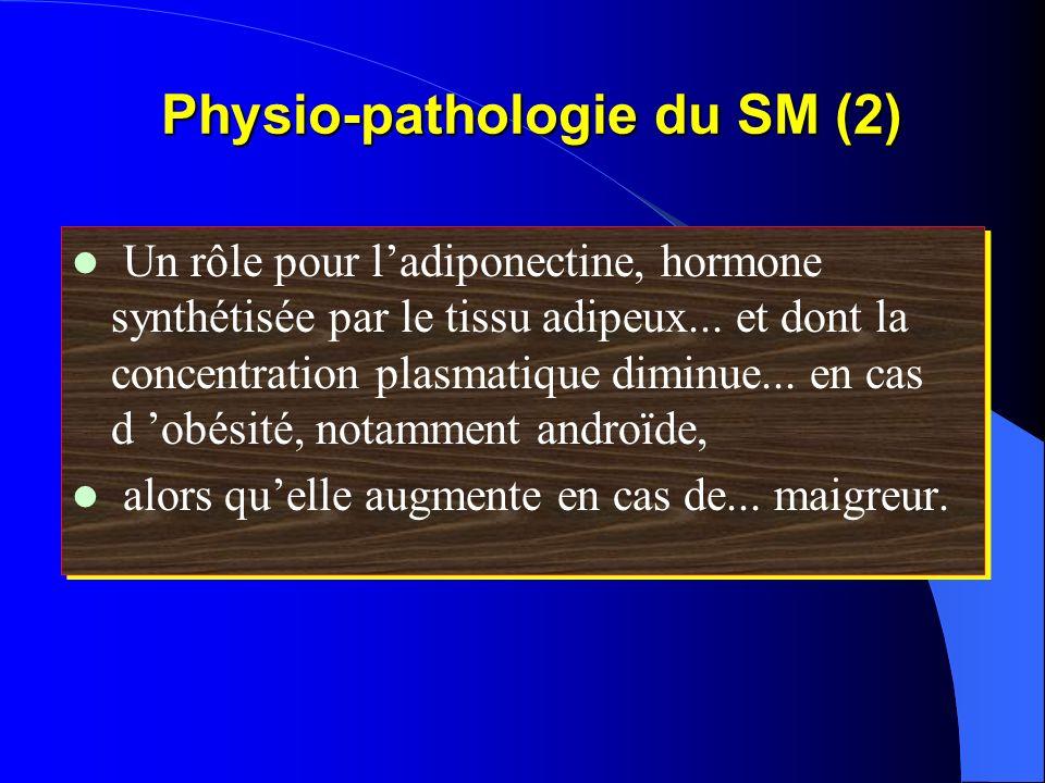 Un rôle pour ladiponectine, hormone synthétisée par le tissu adipeux... et dont la concentration plasmatique diminue... en cas d obésité, notamment an
