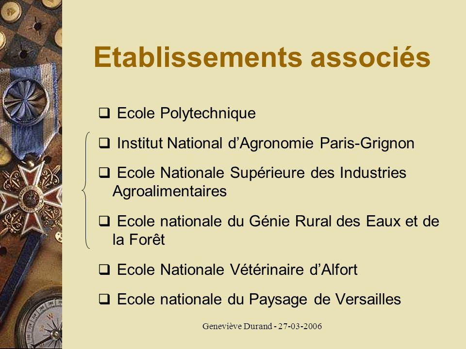 Geneviève Durand - 27-03-2006 Etablissements associés Ecole Polytechnique Institut National dAgronomie Paris-Grignon Ecole Nationale Supérieure des In