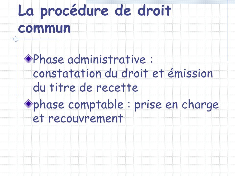 La procédure de droit commun Phase administrative : constatation du droit et émission du titre de recette phase comptable : prise en charge et recouvr