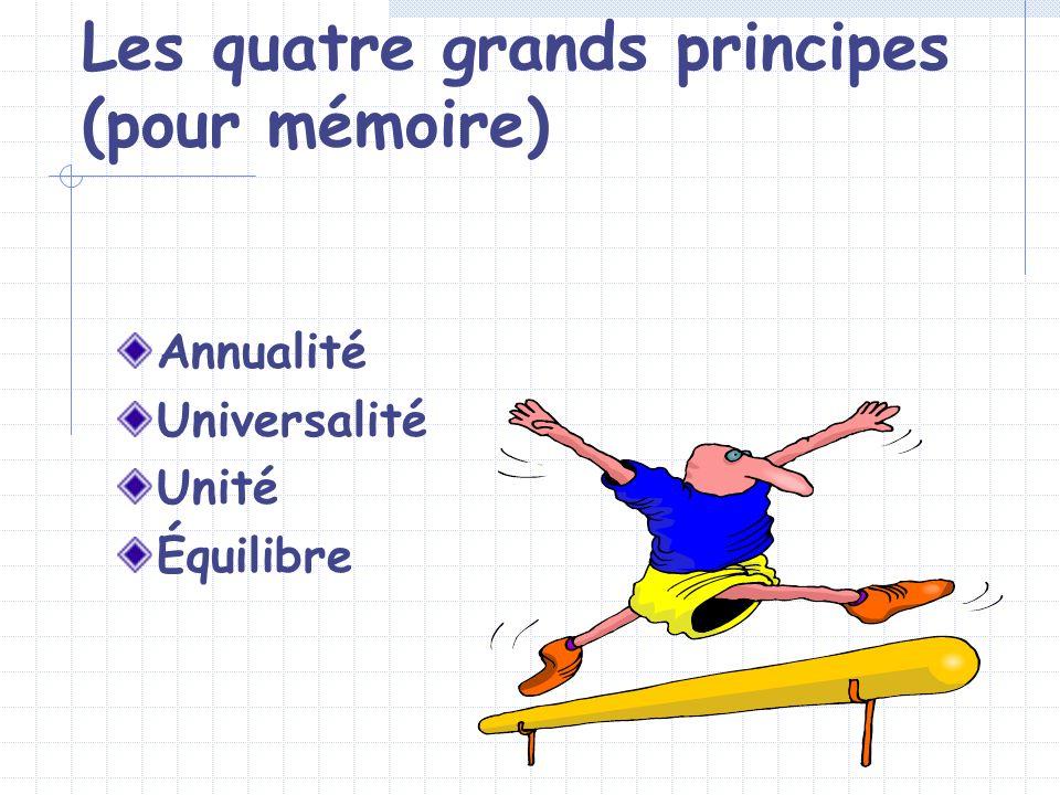 Les quatre grands principes (pour mémoire) Annualité Universalité Unité Équilibre