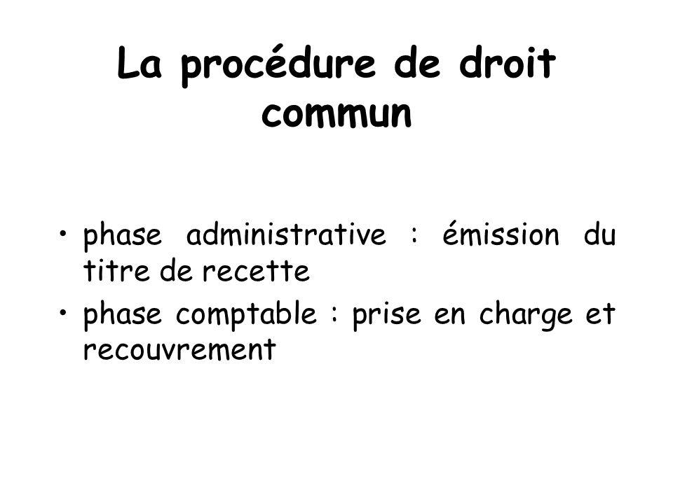 La procédure de droit commun phase administrative : émission du titre de recette phase comptable : prise en charge et recouvrement