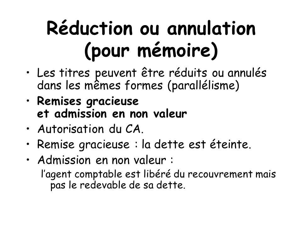 Réduction ou annulation (pour mémoire) Les titres peuvent être réduits ou annulés dans les mêmes formes (parallélisme) Remises gracieuse et admission