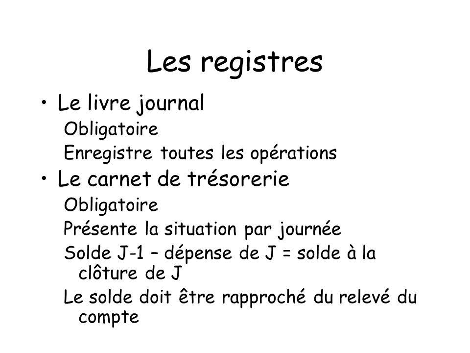 Les registres Le livre journal Obligatoire Enregistre toutes les opérations Le carnet de trésorerie Obligatoire Présente la situation par journée Sold