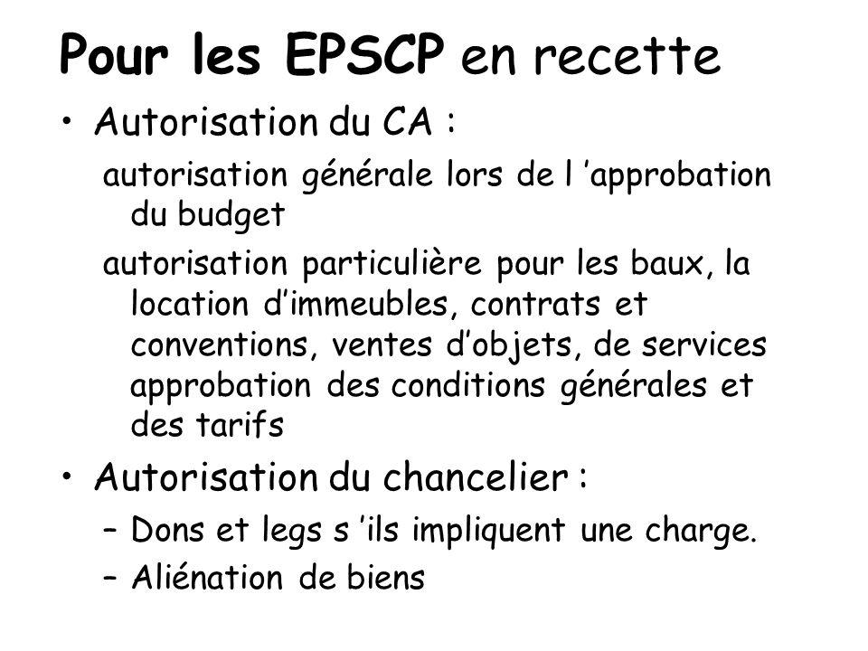 Pour les EPSCP en recette Autorisation du CA : autorisation générale lors de l approbation du budget autorisation particulière pour les baux, la locat