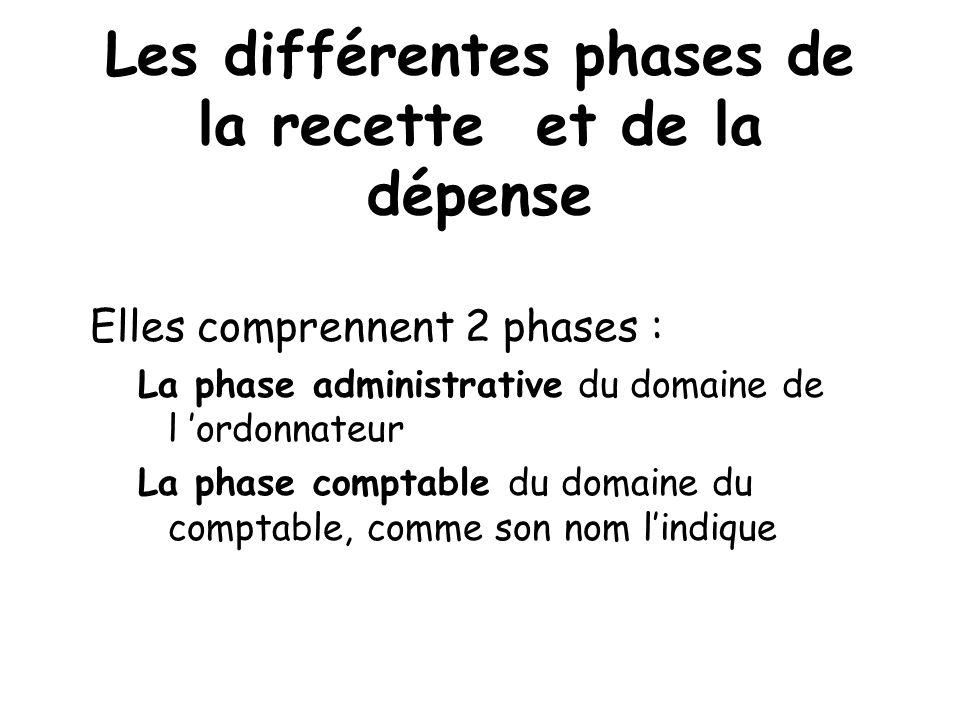 Les différentes phases de la recette et de la dépense Elles comprennent 2 phases : La phase administrative du domaine de l ordonnateur La phase compta