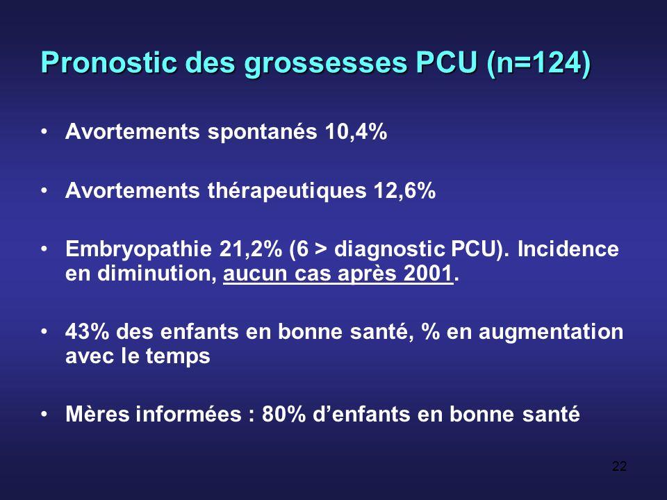21 PCU et grossesse en France 36% des patientes nétaient pas informés des risques (DN 1978: 80% informées) –Cf Me M…, CHU de Tours, ITG pour microcéphalie grave, alors que la PCU était connue..seulement de sa mère.