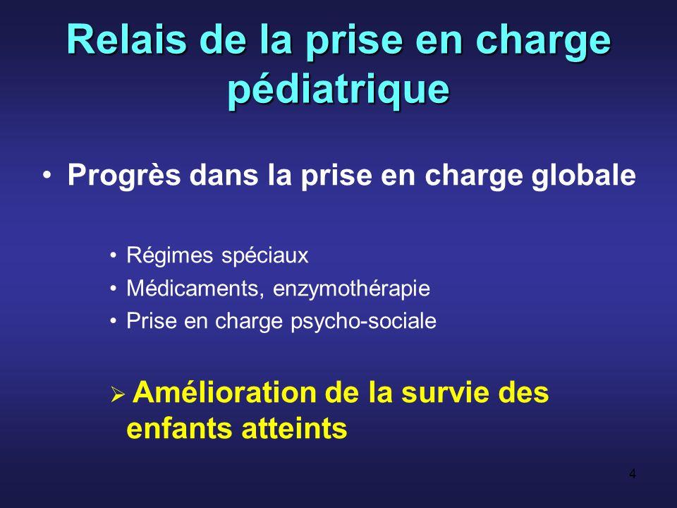 14 Relaisde la prise en charge pédiatrique Relais de la prise en charge pédiatrique 2 problèmes chez ladulte: –1) maintien du régime pauvre en Phe.