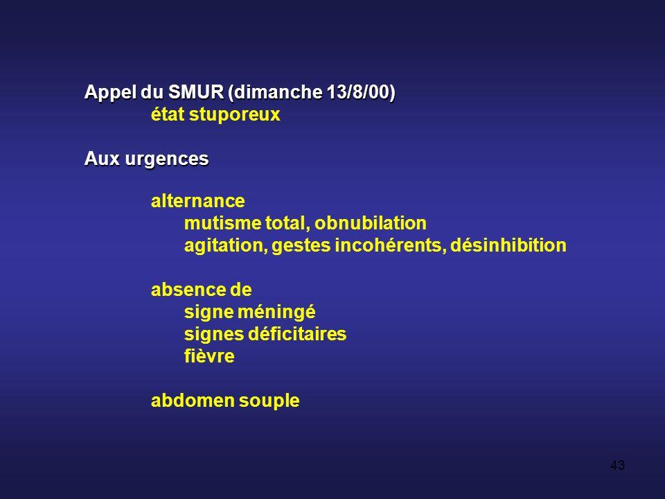 42 UCD : cas clinique Mme BEL..K, apparition progressive deMme BEL..