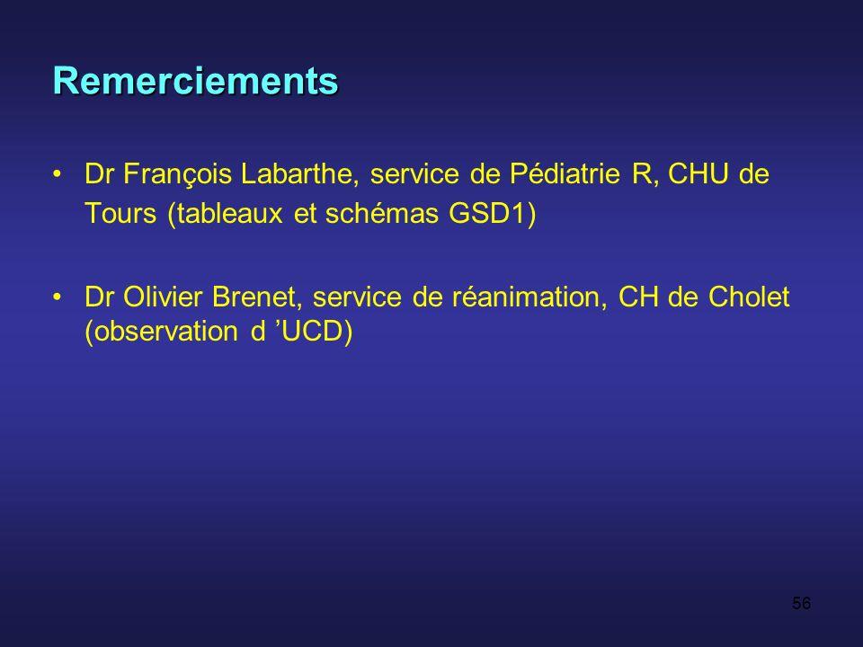 55 maillot@med.univ-tours.fr