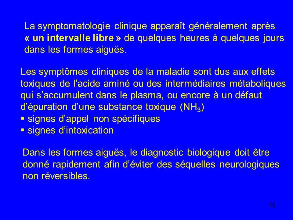 15 La symptomatologie clinique apparaît généralement après « un intervalle libre » de quelques heures à quelques jours dans les formes aiguës. Les sym