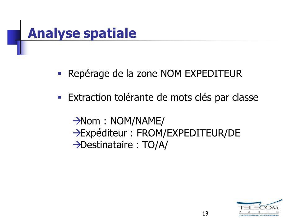 13 Analyse spatiale Repérage de la zone NOM EXPEDITEUR Extraction tolérante de mots clés par classe Nom : NOM/NAME/ Expéditeur : FROM/EXPEDITEUR/DE Destinataire : TO/A/