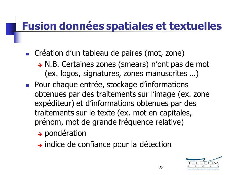 25 Fusion données spatiales et textuelles Création dun tableau de paires (mot, zone) N.B.