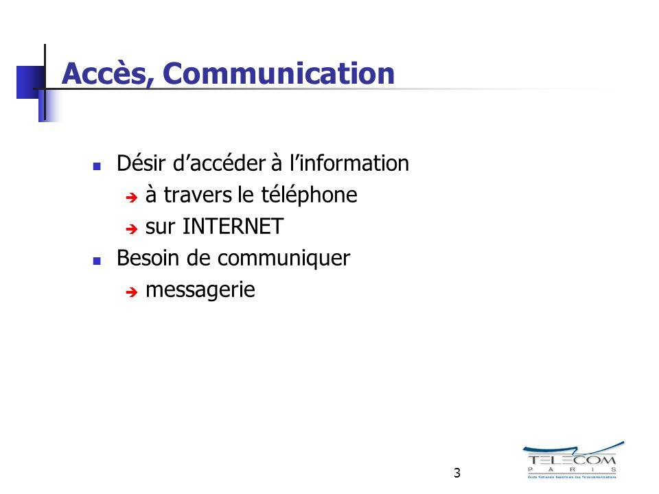 3 Accès, Communication Désir daccéder à linformation à travers le téléphone sur INTERNET Besoin de communiquer messagerie