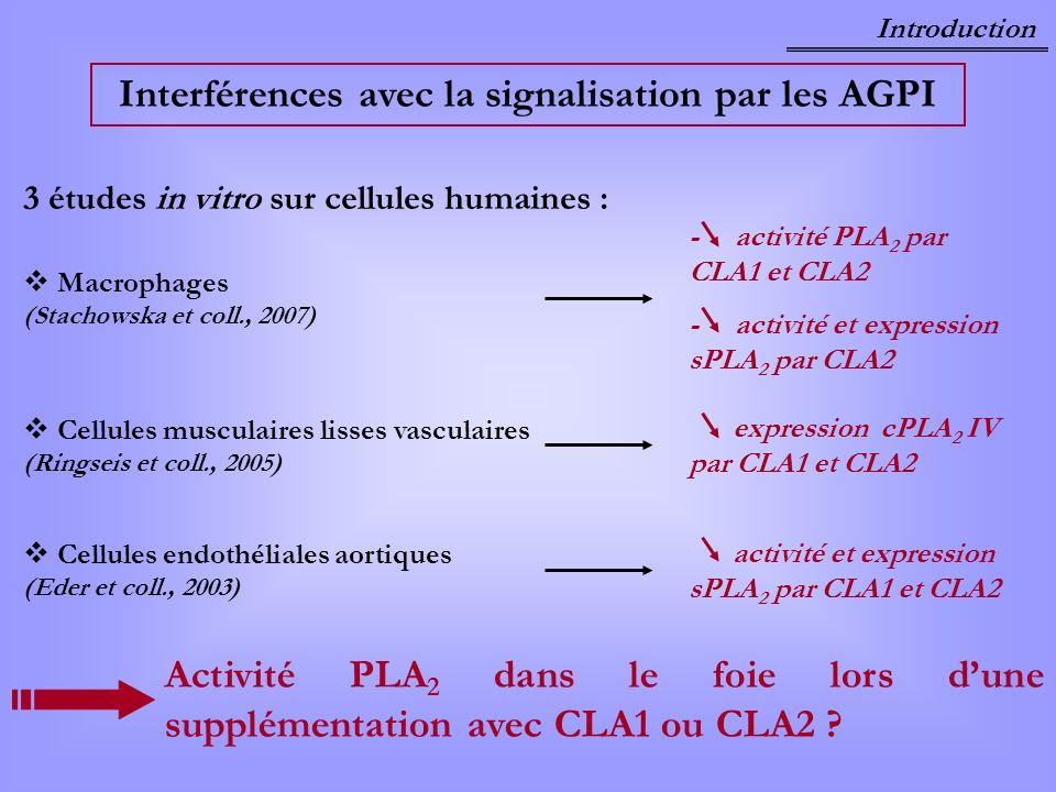Interférences avec la signalisation par les AGPI Macrophages (Stachowska et coll., 2007) Cellules endothéliales aortiques (Eder et coll., 2003) Cellul