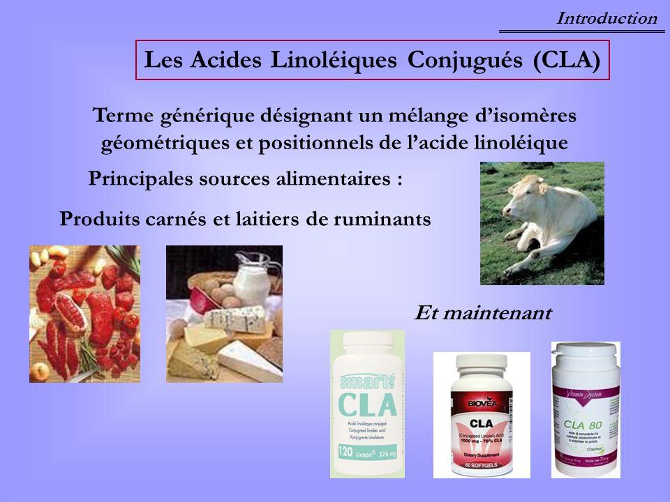 Les Acides Linoléiques Conjugués (CLA) (Pariza et coll., 2001) trans-10, cis-12 CLA = CLA2 cis-9,trans-11 CLA = CLA1 Acide linoléique Introduction