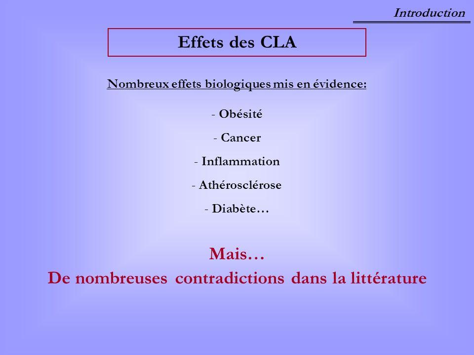 Effets des CLA Nombreux effets biologiques mis en évidence: - Obésité - Cancer - Inflammation - Athérosclérose - Diabète… Mais… De nombreuses contradi