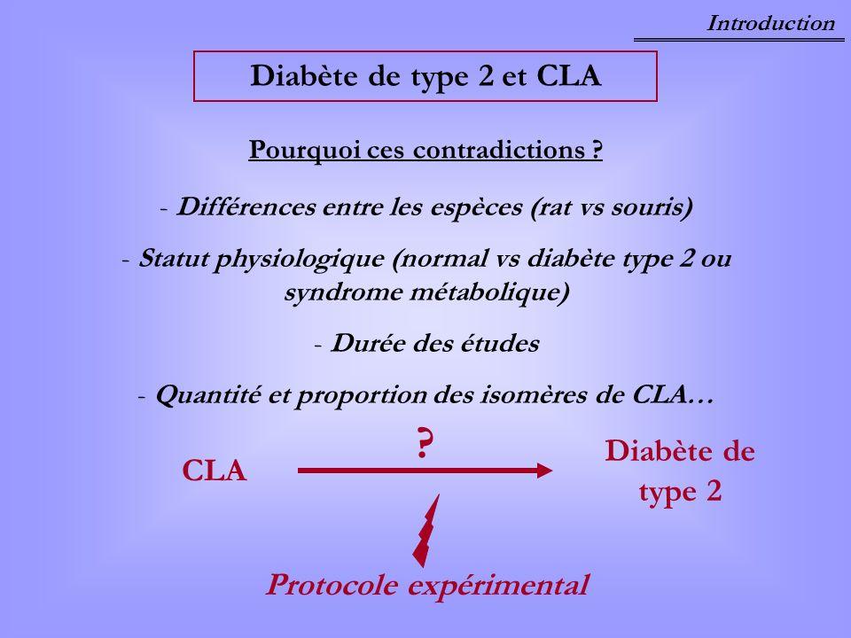 Diabète de type 2 et CLA Pourquoi ces contradictions ? - Différences entre les espèces (rat vs souris) - Statut physiologique (normal vs diabète type