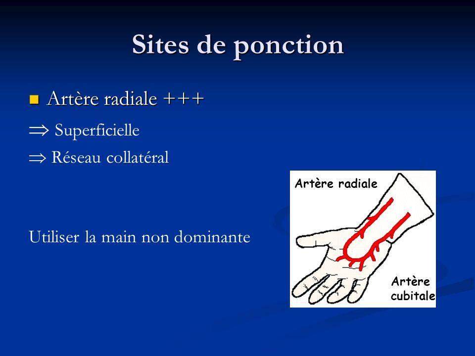 Sites de ponction Artère radiale +++ Artère radiale +++ Superficielle Réseau collatéral Utiliser la main non dominante Artère radiale Artère cubitale