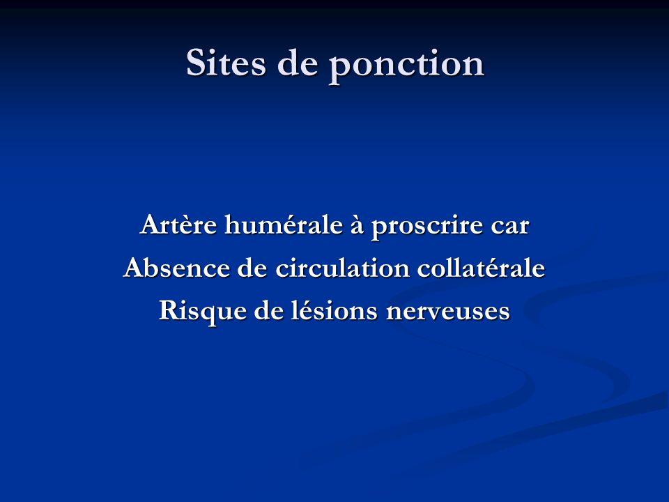 Sites de ponction Artère humérale à proscrire car Absence de circulation collatérale Risque de lésions nerveuses