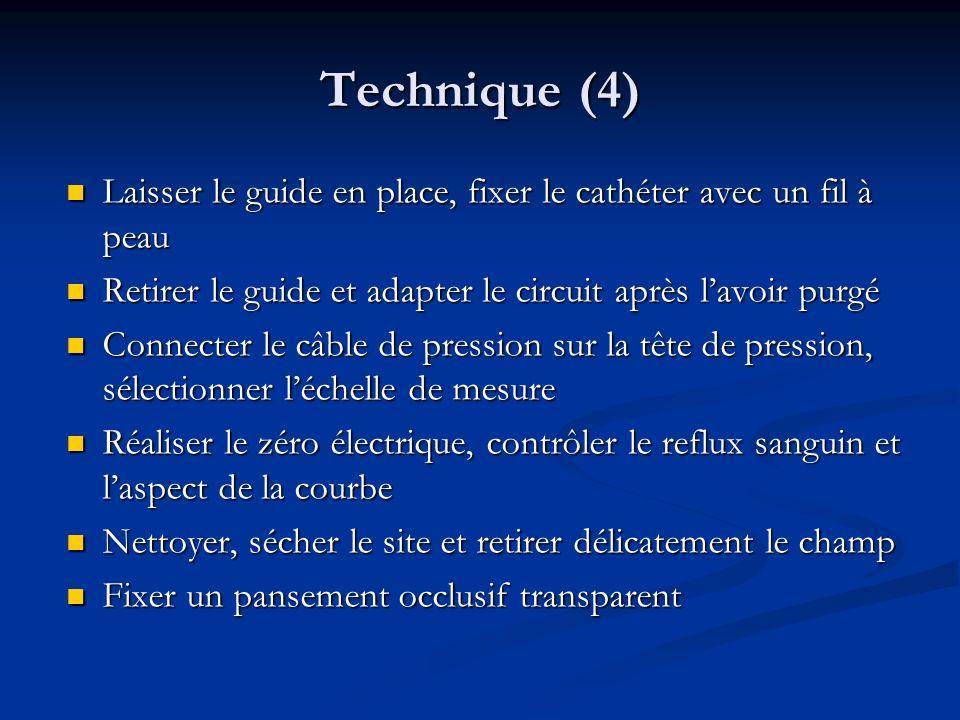 Technique (4) Laisser le guide en place, fixer le cathéter avec un fil à peau Laisser le guide en place, fixer le cathéter avec un fil à peau Retirer le guide et adapter le circuit après lavoir purgé Retirer le guide et adapter le circuit après lavoir purgé Connecter le câble de pression sur la tête de pression, sélectionner léchelle de mesure Connecter le câble de pression sur la tête de pression, sélectionner léchelle de mesure Réaliser le zéro électrique, contrôler le reflux sanguin et laspect de la courbe Réaliser le zéro électrique, contrôler le reflux sanguin et laspect de la courbe Nettoyer, sécher le site et retirer délicatement le champ Nettoyer, sécher le site et retirer délicatement le champ Fixer un pansement occlusif transparent Fixer un pansement occlusif transparent