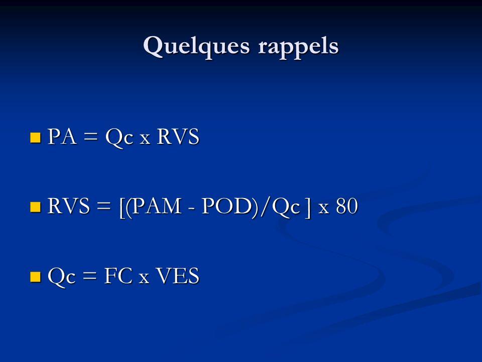 Quelques rappels PA = Qc x RVS PA = Qc x RVS RVS = [(PAM - POD)/Qc ] x 80 RVS = [(PAM - POD)/Qc ] x 80 Qc = FC x VES Qc = FC x VES