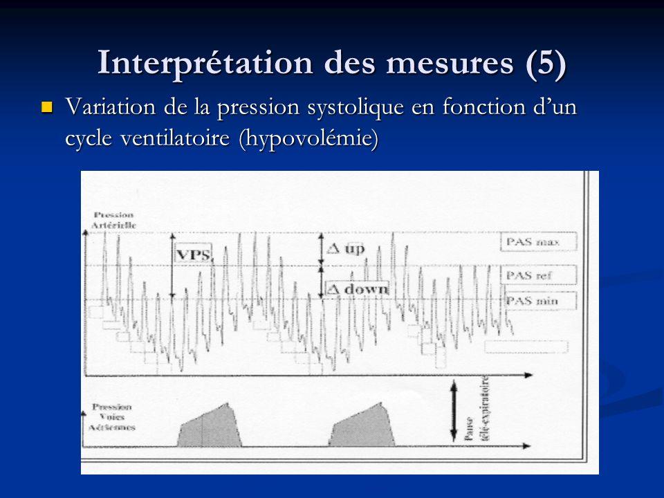 Interprétation des mesures (5) Variation de la pression systolique en fonction dun cycle ventilatoire (hypovolémie) Variation de la pression systolique en fonction dun cycle ventilatoire (hypovolémie)