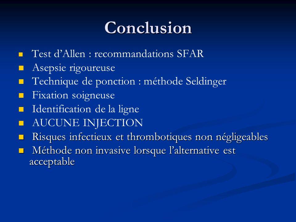 Conclusion Test dAllen : recommandations SFAR Asepsie rigoureuse Technique de ponction : méthode Seldinger Fixation soigneuse Identification de la ligne AUCUNE INJECTION Risques infectieux et thrombotiques non négligeables Risques infectieux et thrombotiques non négligeables Méthode non invasive lorsque lalternative est acceptable Méthode non invasive lorsque lalternative est acceptable