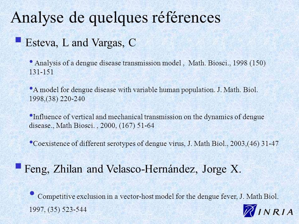 Analyse de quelques références Esteva, L and Vargas, C Analysis of a dengue disease transmission model, Math. Biosci., 1998 (150) 131-151 A model for