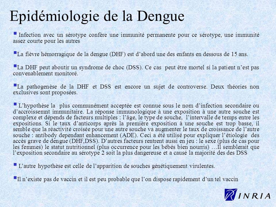 Epidémiologie de la Dengue Infection avec un sérotype confère une immunité permanente pour ce sérotype, une immunité assez courte pour les autres La f