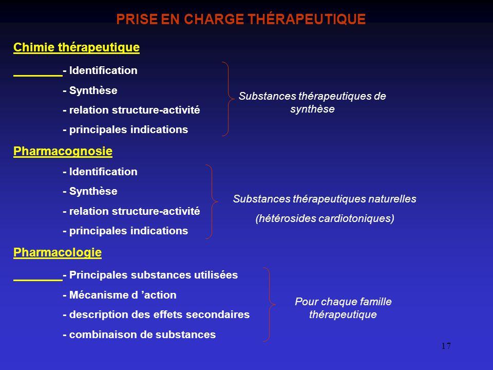 17 PRISE EN CHARGE THÉRAPEUTIQUE Chimie thérapeutique - Identification - Synthèse - relation structure-activité - principales indications Pharmacognos