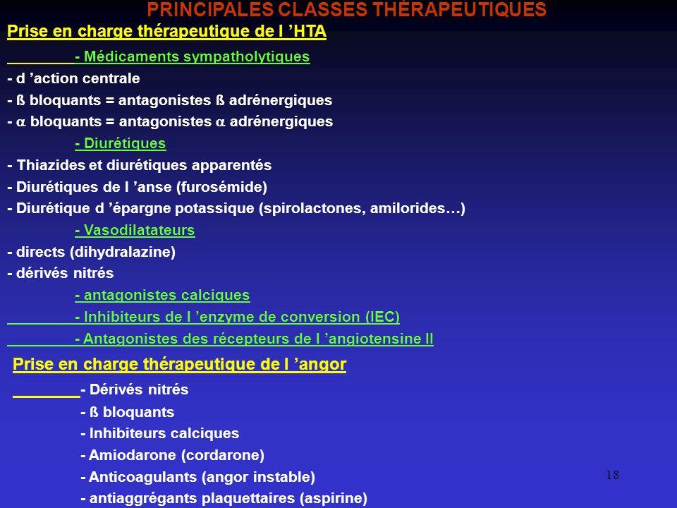 18 PRINCIPALES CLASSES THÉRAPEUTIQUES Prise en charge thérapeutique de l HTA - Médicaments sympatholytiques - d action centrale - ß bloquants = antago