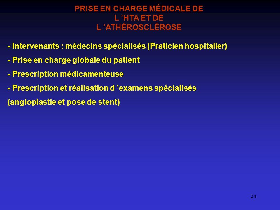 24 PRISE EN CHARGE MÉDICALE DE L HTA ET DE L ATHÉROSCLÉROSE - Intervenants : médecins spécialisés (Praticien hospitalier) - Prise en charge globale du