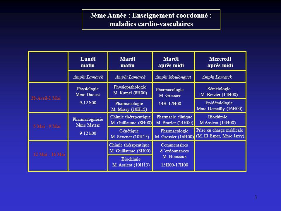 3 Lundi matin Mardi matin Mardi après-midi Mercredi après-midi Amphi Lamarck Amphi MoulonguetAmphi Lamarck 28-Avril-2 Mai Physiologie Mme Daoust 9-12