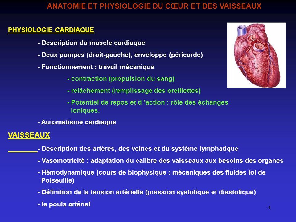 4 ANATOMIE ET PHYSIOLOGIE DU CŒUR ET DES VAISSEAUX PHYSIOLOGIE CARDIAQUE - Description du muscle cardiaque - Deux pompes (droit-gauche), enveloppe (pé