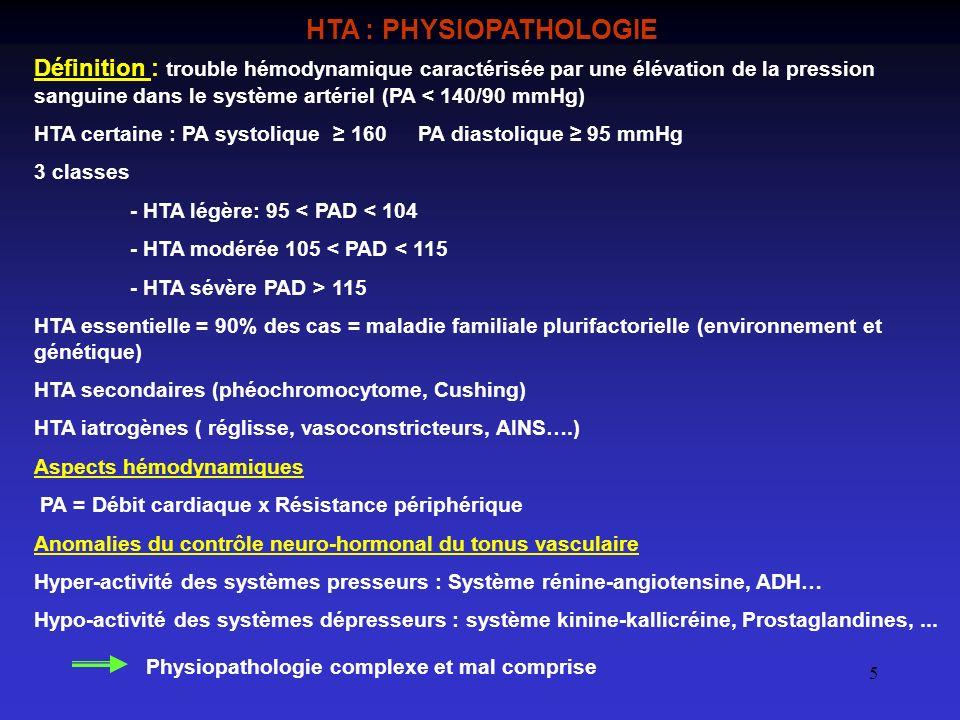 5 HTA : PHYSIOPATHOLOGIE Définition : trouble hémodynamique caractérisée par une élévation de la pression sanguine dans le système artériel (PA < 140/