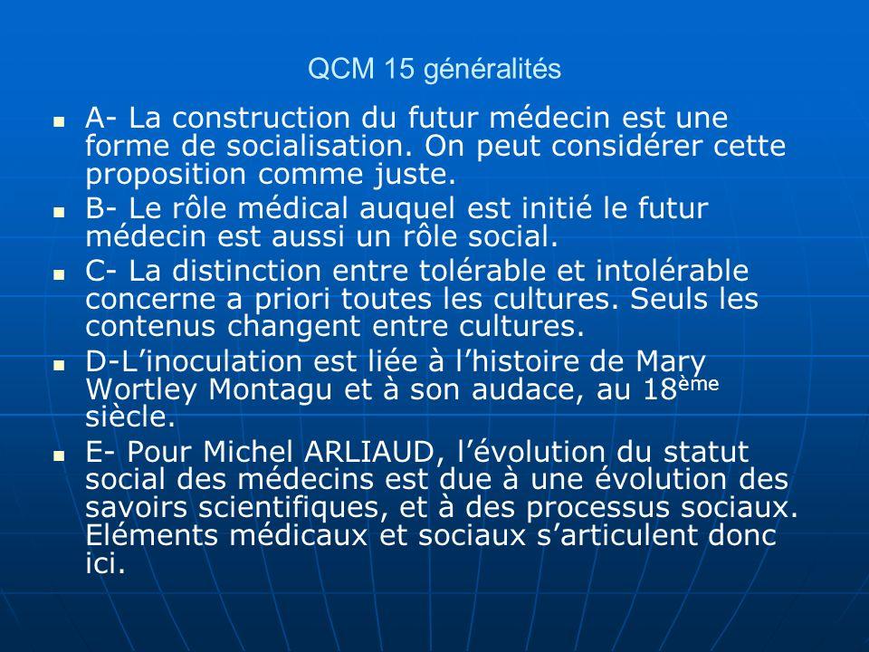 QCM 15 généralités A- La construction du futur médecin est une forme de socialisation. On peut considérer cette proposition comme juste. B- Le rôle mé